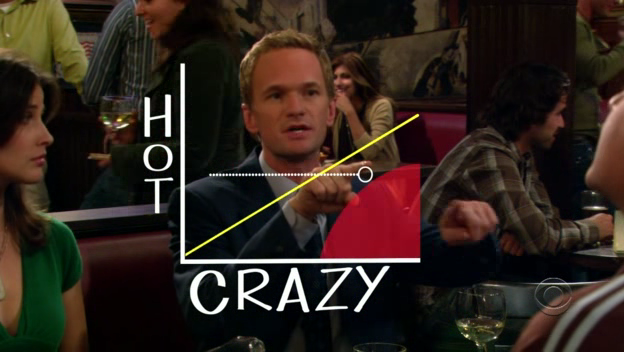 HIMYM-hot-crazy_scale